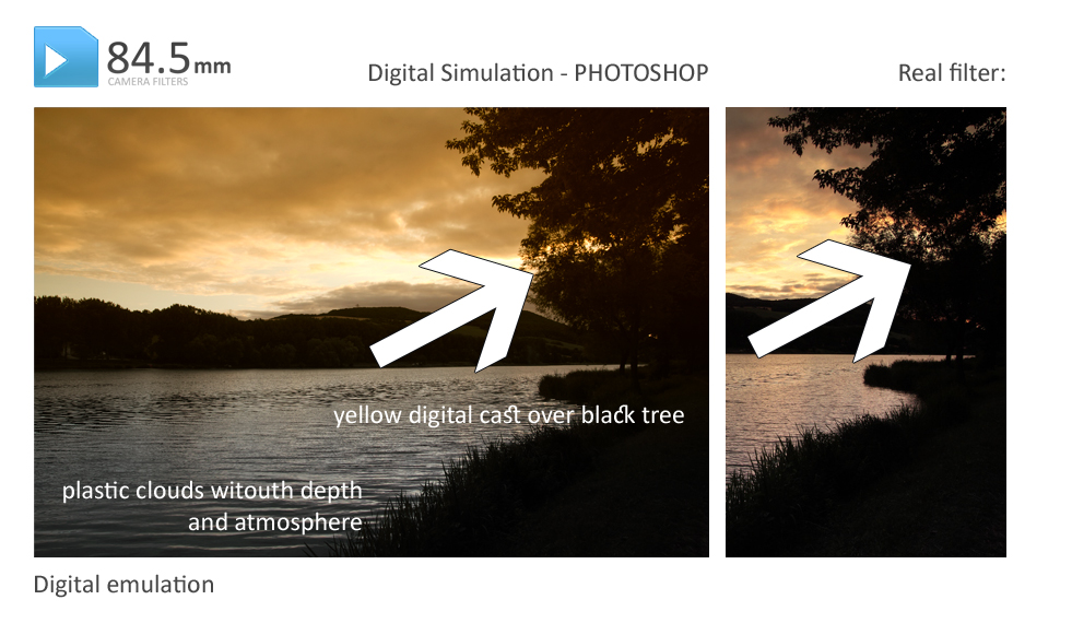 digital-simulation-3